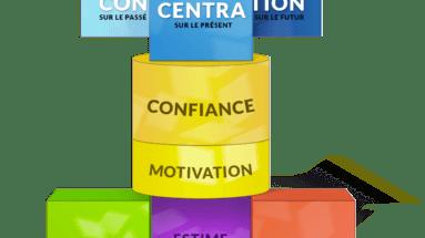 Christian Target : un modèle de performance mentale